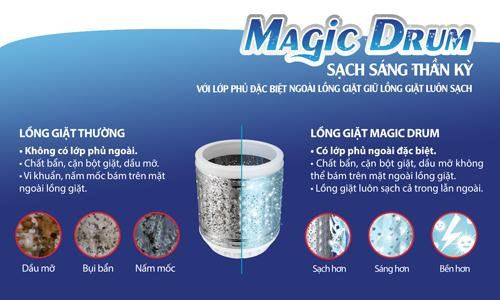 Máy giặt Magic Drum