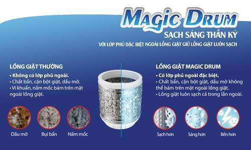 Máy giặt Magic Drum
